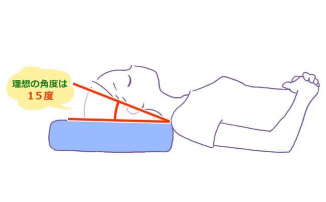 安眠枕の角度は15°が大切