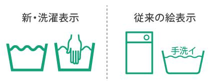 品質絵表示の画像