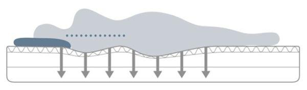 ビブラート1の波状の幅の違いについて