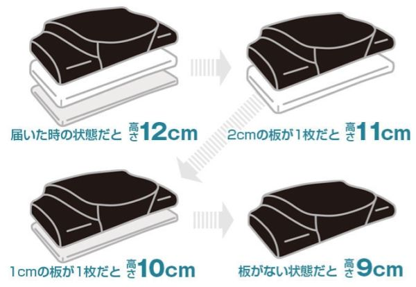 YOKONE3の高さ調節シートについての画像